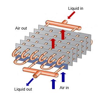 Heat Exchanger Design: Air Cooled Heat Exchanger Design Pdf